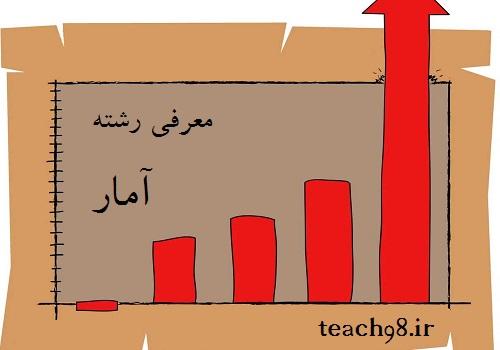 معرفي رشته-آمار